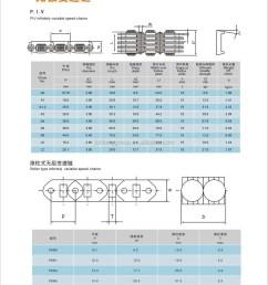 psr5 roller type infinitely variable speed transmission chain [ 1080 x 1465 Pixel ]