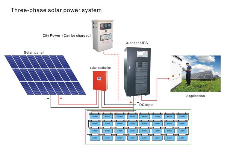 Solar Power System Diagram Solar Solar Power Diagram