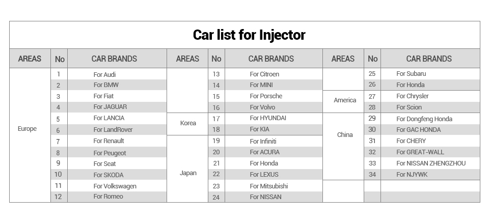 Car Code Reader Launch Creader Cr9081 Auto Scan Tool