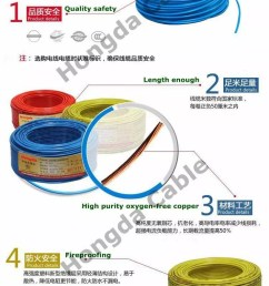 h07v r h07v k electric wire color codes electronic cable and wires [ 750 x 1419 Pixel ]