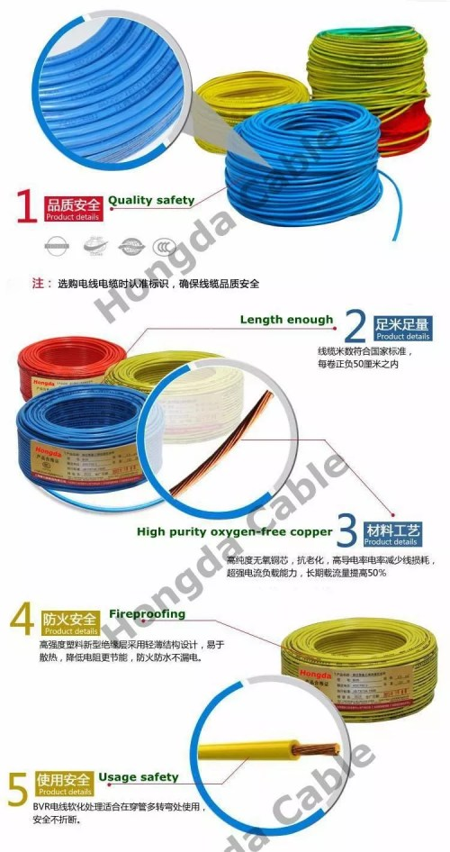 small resolution of h07v r h07v k electric wire color codes electronic cable and wires