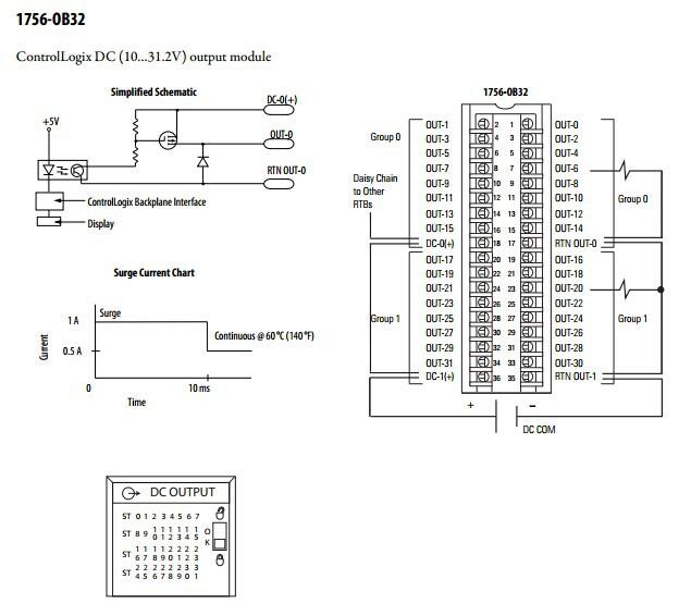 Allen Bradley Plc Programming 1756-ob32 Digital Dc Output