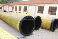 Flexible Corrugated Rubber Fuel Hose,Oil Resistant Rubber