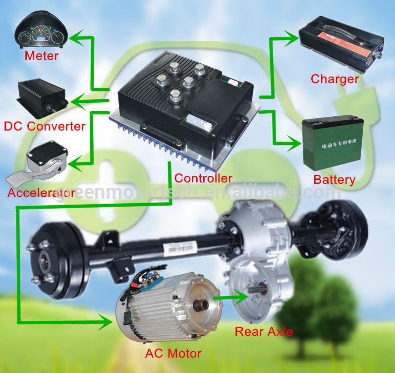 Electric Car Motor Diagram Diagramelectricvehicle