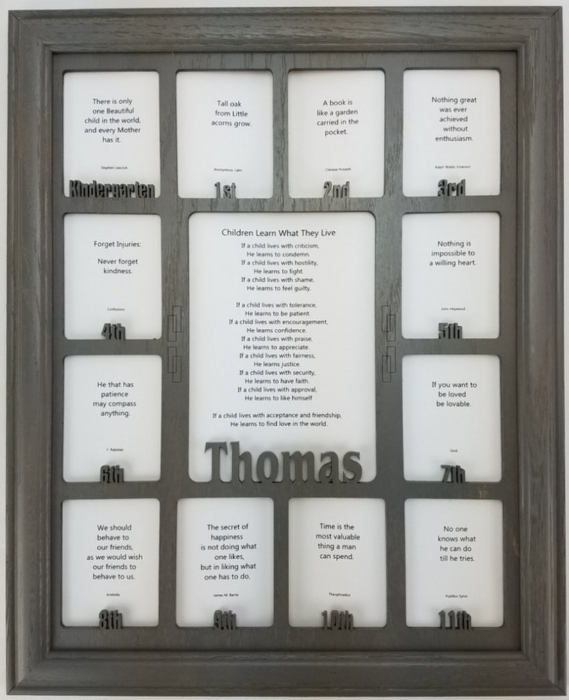 School Days Picture Frame K 12 | Amtframe.org