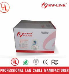 china cat3 tv cable china cat3 tv cable manufacturers and suppliers cat5e wiring diagram cat [ 992 x 992 Pixel ]