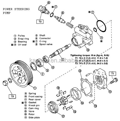 Power Steering Pump Repair Kit For Peugeot 306 4007.9