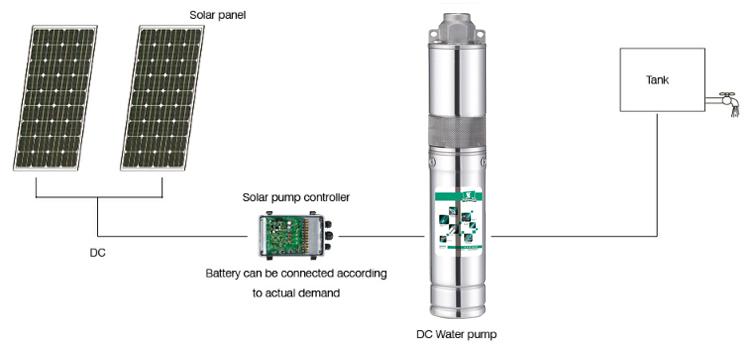 4tsc Dc Motor Solar Submersible Deep Well Water Srew Pump