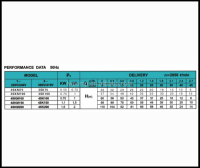 Water Pump Three Phase Induction Motor Specification of ...