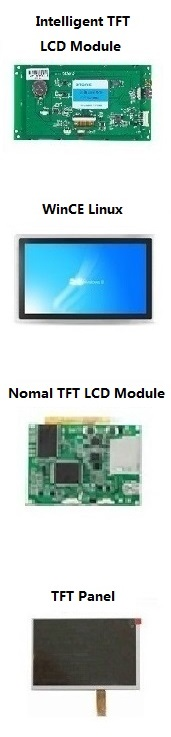 Smart With 3.5 Touch Screen TFT LCD Monitor Temperature Controller