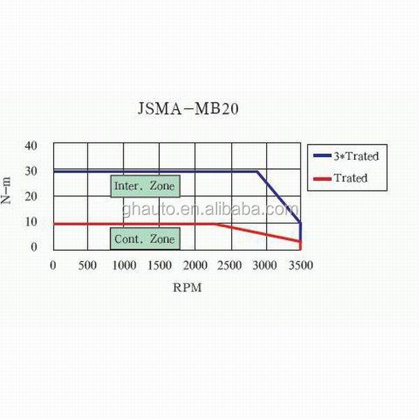 Westinghouse Ac Motor Wiring Diagram 220v Westinghouse AC