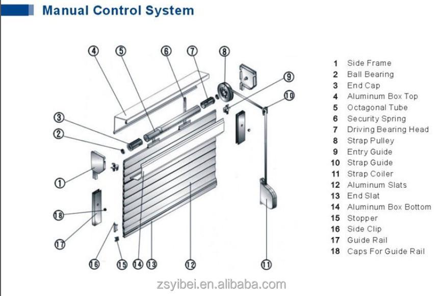 Europe Style Aluminum Roller Shutter Rain Protection For