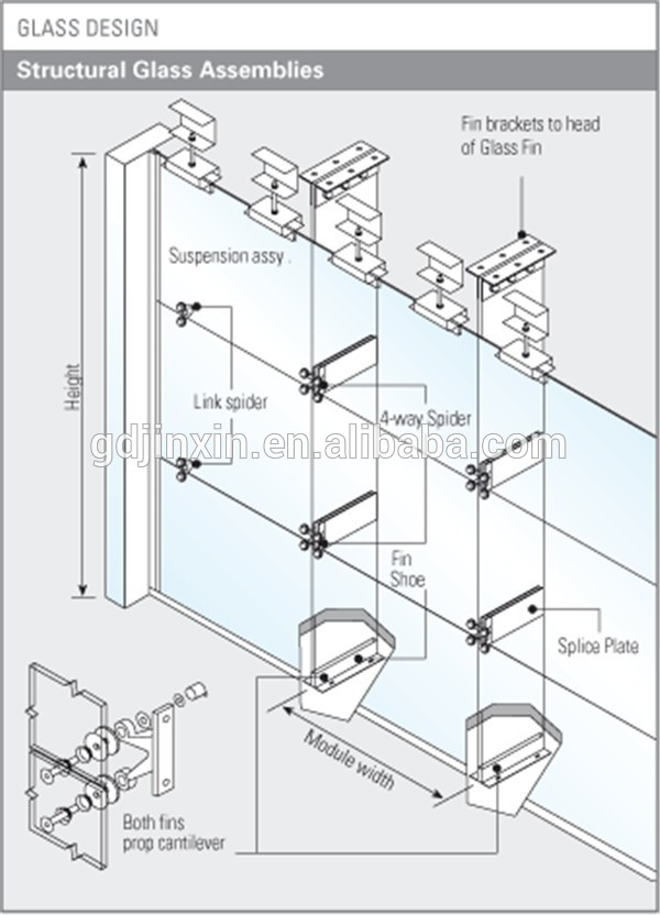 spider curtain wall detail dwg
