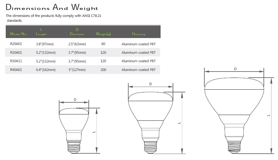 R30 Light Bulb Dimensions