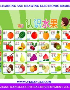 Educational wall chart classroom poster learning and drawing electronic board with different fruits also rh alibaba