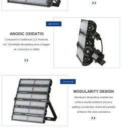 outdoor light projector 200 watt led security flood light wiring diagram [ 750 x 1542 Pixel ]