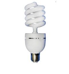 25w e27 led light bulb circuit diagrams bangladesh energy saving lamp buy bangladesh energy saving lamp 25w e27 led light bulb led light circuit diagrams  [ 1000 x 1000 Pixel ]