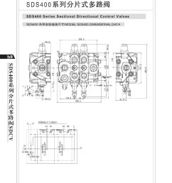 sd400 series hydraulic sectional spool directional control valves ofport valves available manual and hydraulic control kits [ 1000 x 1347 Pixel ]