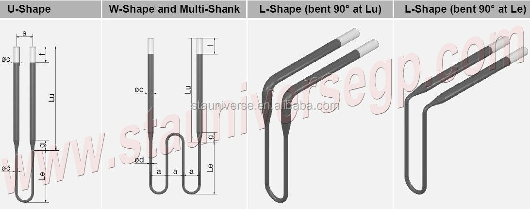Coil shape MoSi2 Heating Element for high temperature