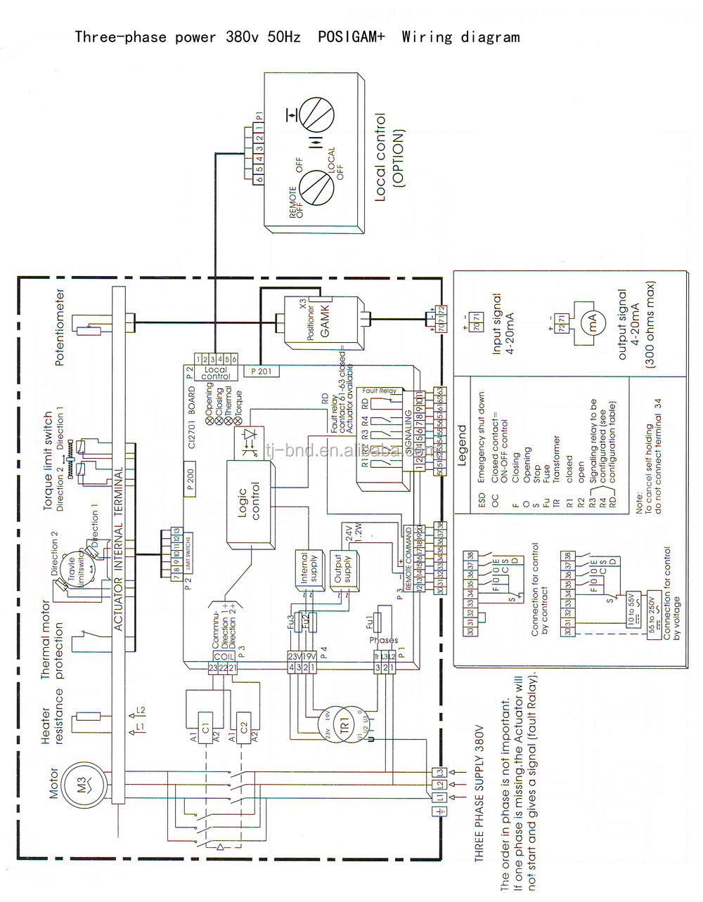 Intelligent Electric Control Valve Actuator Ac,Bernard