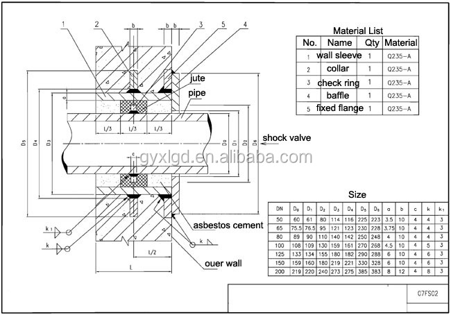 Shock-proof Steel Wall Sleeves Puddle Flange With Wall