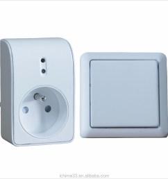 voice control google eco smart home automation kit french type smart wifi home plug socket wireless remote control socket plug [ 995 x 1000 Pixel ]