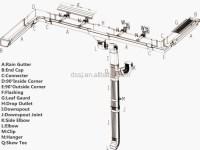 Pvc Rain Gutter Pipe/plastic Rain Water Pipe/pvc Roof ...