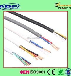 2 4 6 8 10 12 core red ftp utp solid copper fire alarm cable flexible stranded 12awg 14awg 16awg 2c security alarm cable [ 1000 x 1000 Pixel ]