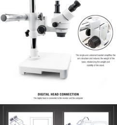 baku ba 009t mini adjustable operating stereo digital trinocular microscope stand with camera video [ 750 x 1252 Pixel ]