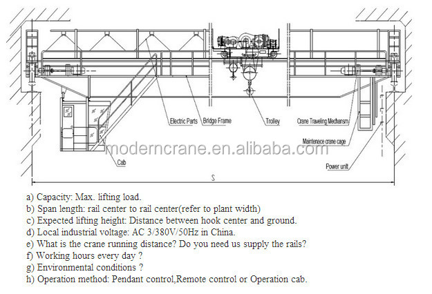 Electrical Drawing Of Eot Crane