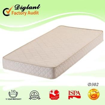Comfort Zone Single Cooling Memory Foam Mattress