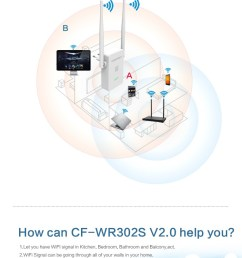 wireless repeater cf wr302s v2 0 300mbps 2 4ghz 192 168 1 1 802 11n [ 750 x 1384 Pixel ]