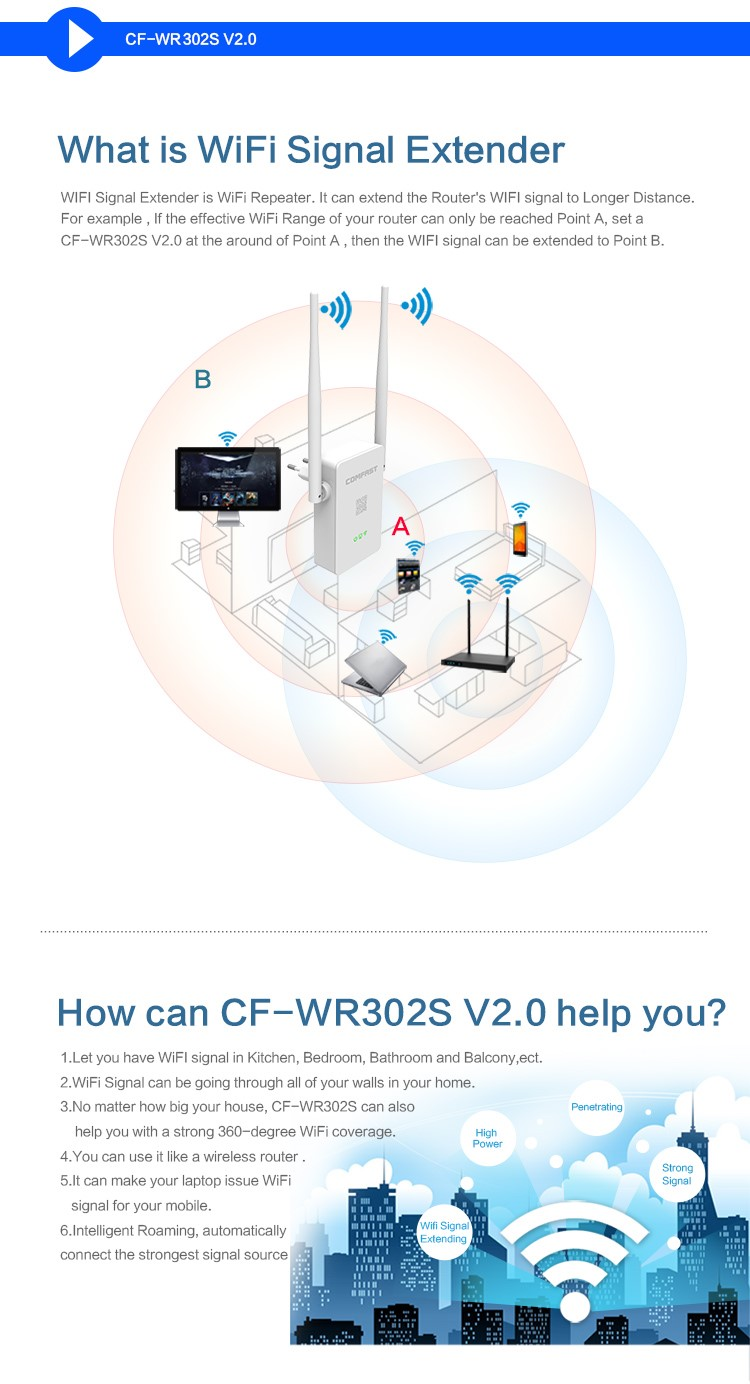 hight resolution of wireless repeater cf wr302s v2 0 300mbps 2 4ghz 192 168 1 1 802 11n