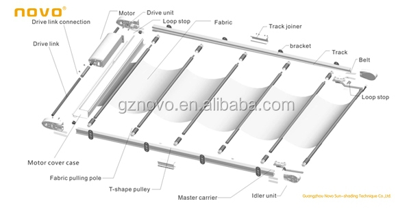Motorized Retractable Awning Roof Skylight/indoor Roller
