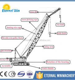 crawler crane diagram schematic diagram database crawler crane components diagram [ 1000 x 1000 Pixel ]