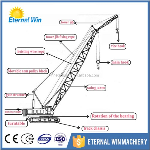 small resolution of crawler crane diagram schematic diagram database crawler crane components diagram