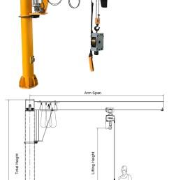 250kg workshop use pliiar jib crane with mobile hoist [ 750 x 1157 Pixel ]