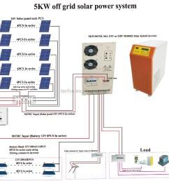 1kw 2kw 3kw 5kw solar panels in dubai solar power system 5000 watt inverter circuit diagram 1500w inverter circuit diagram [ 1000 x 918 Pixel ]