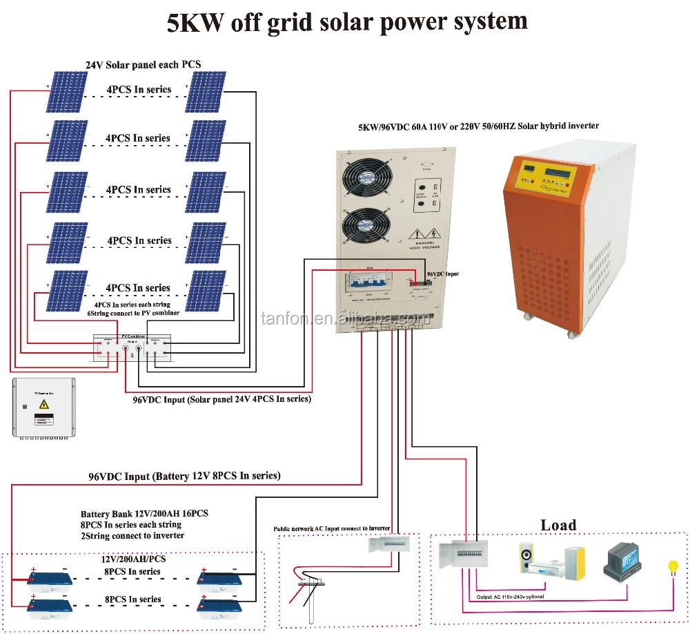 medium resolution of 1kw 2kw 3kw 5kw solar panels in dubai solar power system 5000 watt inverter circuit diagram 1500w inverter circuit diagram