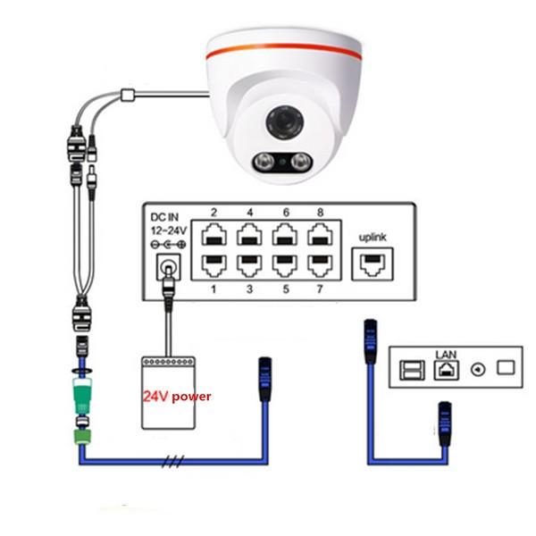 Alta Quality12v 2a Poe Cable Adaptador Divisor Poe Fuente