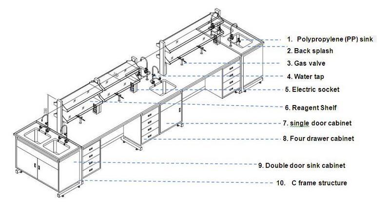 Laboratory Furniture/lab Work Bench/school Furniture Price