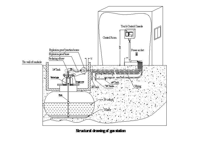 Petrol Station Equipment Diesel Fuel Gasoline Oil Tank