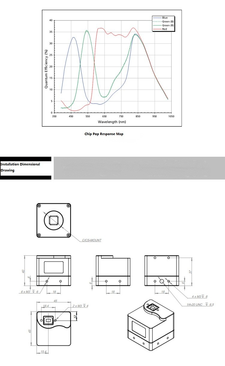 Oem 36w Digital Industrial Camera Usb 2.0 With Cmos Roi