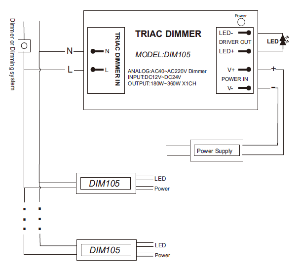 wiring diagram for dimmer switch wiring clipsal wiring diagram dimmer wiring diagram on wiring diagram for dimmer switch
