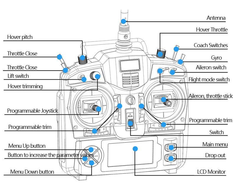 Flysky Fs 2.4g 9ch System Fs-th9x Rc Radio Transmitter And