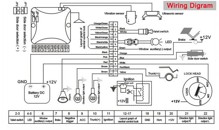 car alarm installation diagram