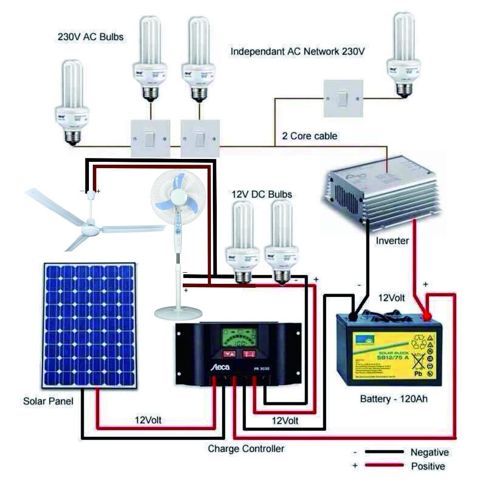 12v Dc Solar Ceiling Fan 48inch