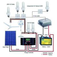 12v Dc Solar Ceiling Fan 48inch - Buy 48 Inch Dc Ceiling ...