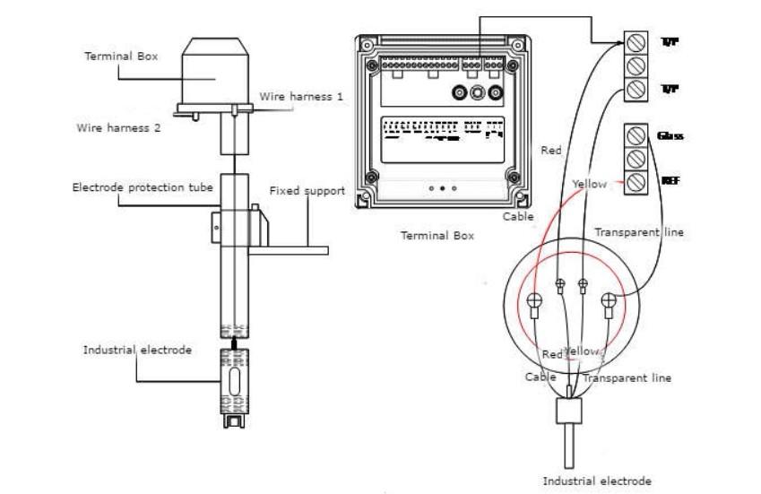 Water Test Kit Ph Orp Tds Chlorine Measurement Water