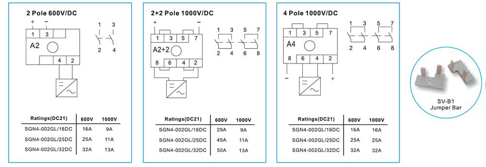 SAIP SAIPWELL High Quality 1000V 25A Electronic DC Explosion Proof